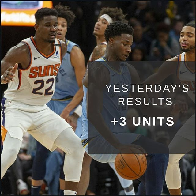 Mini Sweep Yesterday S Results 3 0 3 0u Rider 1 5 110 California 8 110 Suns Grizzlies Under 230 110 Ytd 9 In 2020 With Images Sports Picks Sports Betting Sports Jersey