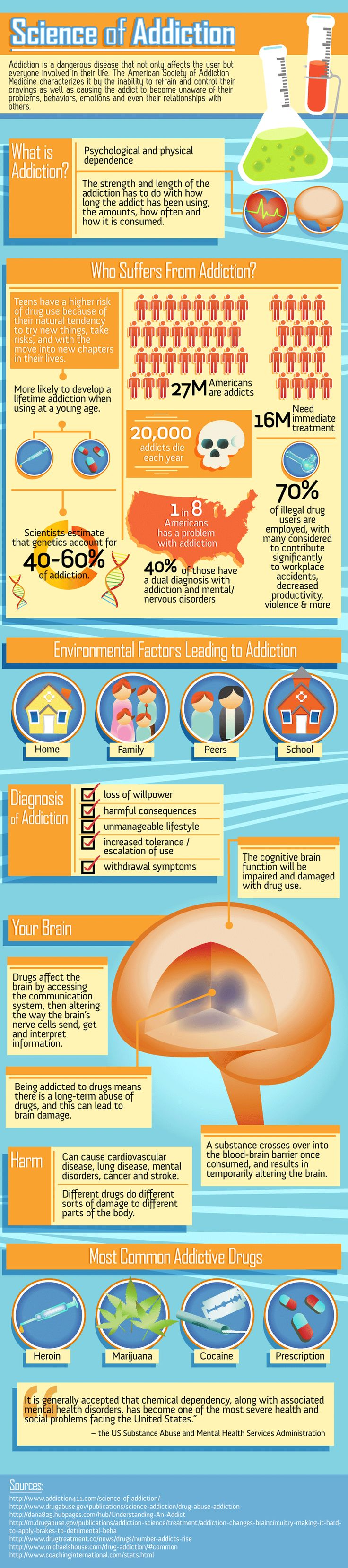 The Science of Addiction [Infographic] - #Recovery and #SoberLiving Blog