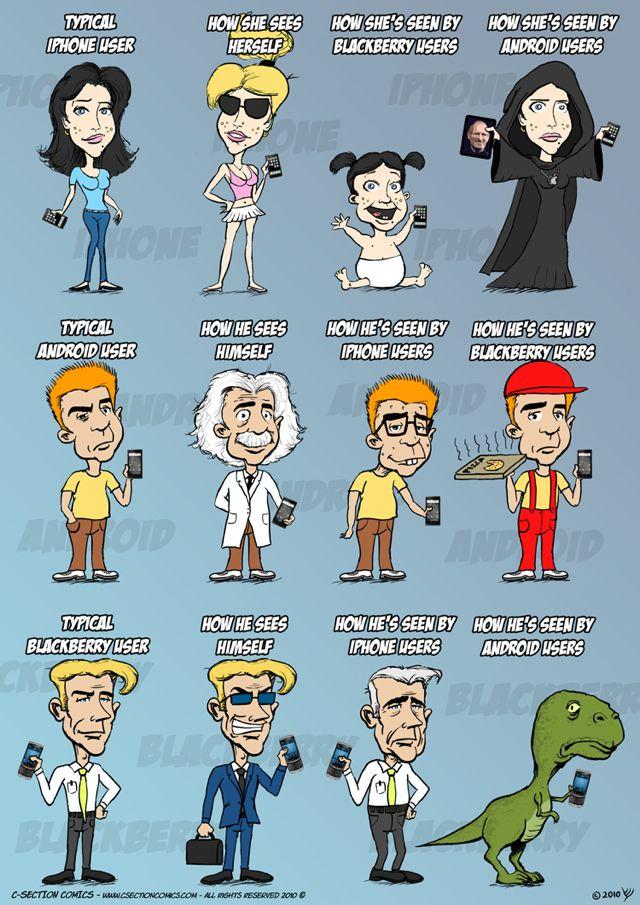 iPhone vs. Android vs. Blackberry