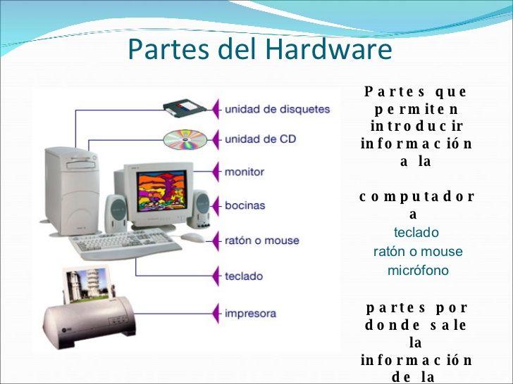 Resultados De La Busqueda De Imagenes Dibujos De Un Computador Y Sus Partes Definidas Yahoo Search Busqueda De Imagenes Impresora Hardware