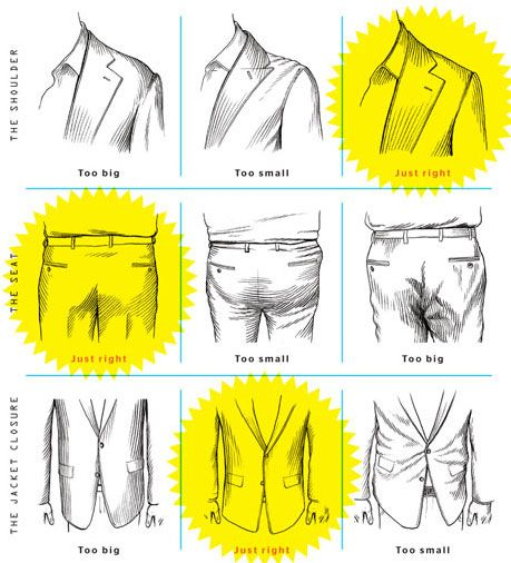 "esquire's ""How a Suit Should Fit"""