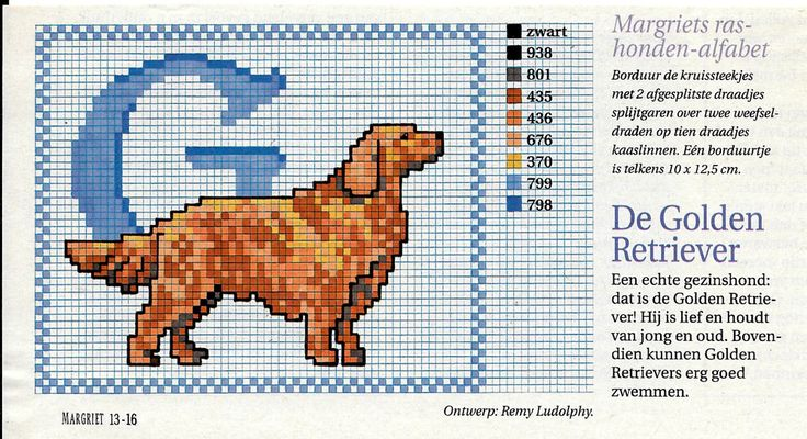 Cross stitch - Dogs Alfabet Margriet - ontwerp: Remy Ludolphy