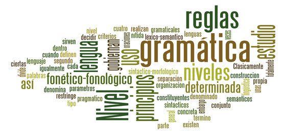 Spanish Quizzes Archivos - AIL Malaga - Spanish Language School, Intensive Spanish Courses in Malaga