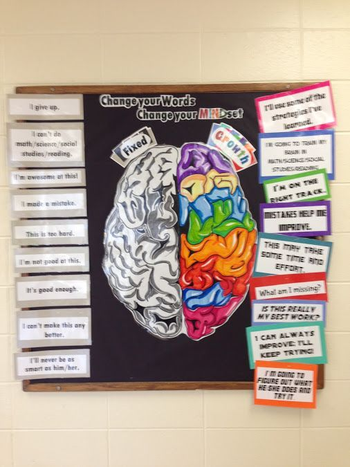 Fixed vs. growth mindset bulletin board. Love this!: