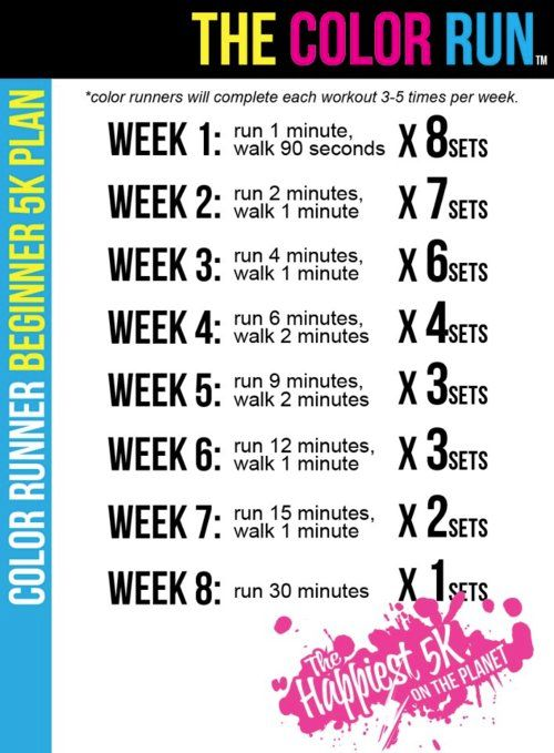 Get out and run! Use this as a training guide for doing the 5k color run! Maybe some day.
