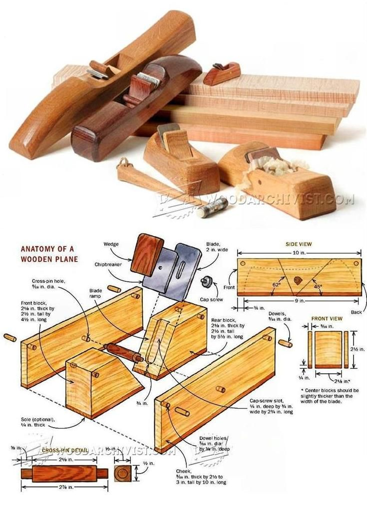 DIY Hand Plane - Hand Tools Tips and Techniques   WoodArchivist.com