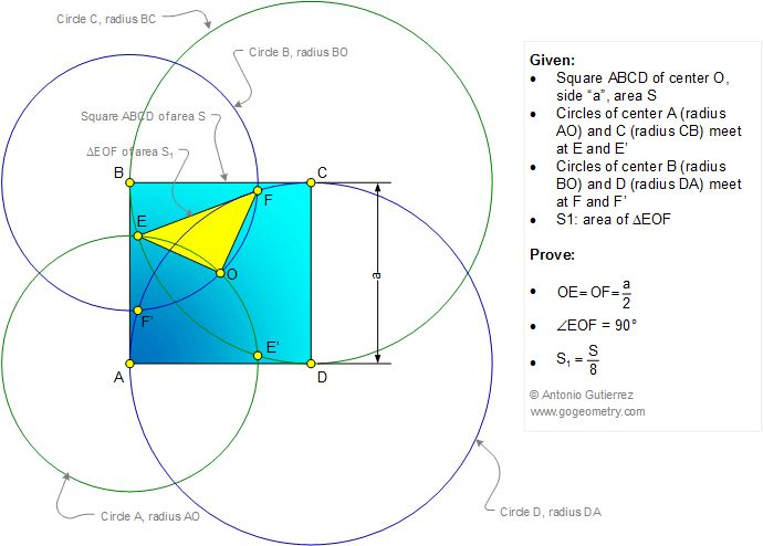 Geometry Problem 1082: Square, Circle, Center, Radius, Side, Isosceles Triangle, 90 Degrees, Area