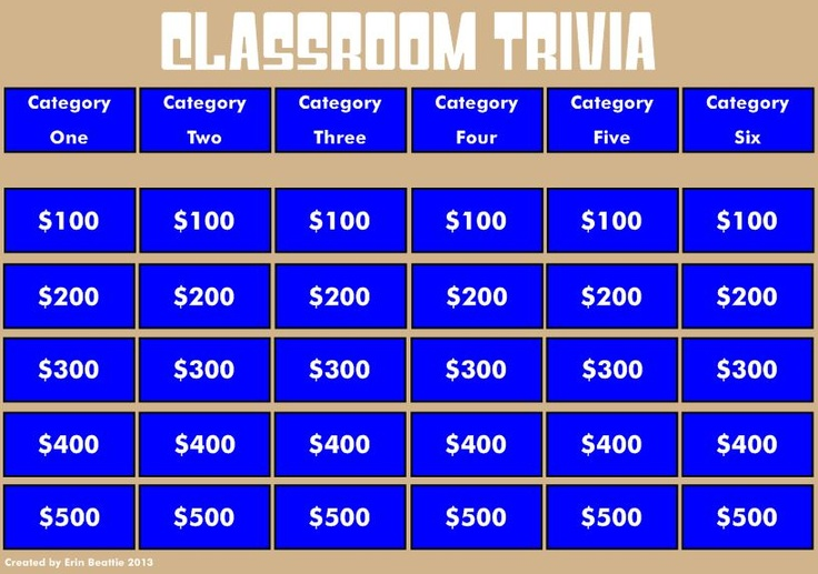 Classroom Trivia Game for SMART Board for ANY Subject Area from Mrs. Beattie's Classroom: This 34-page SMART Notebook file (and tracking sheet) allows students to review concepts and knowledge in ANY subject area. This file is fully interactive, linking each Trivia board button to the question for that price level, then on to the scoreboard screen!
