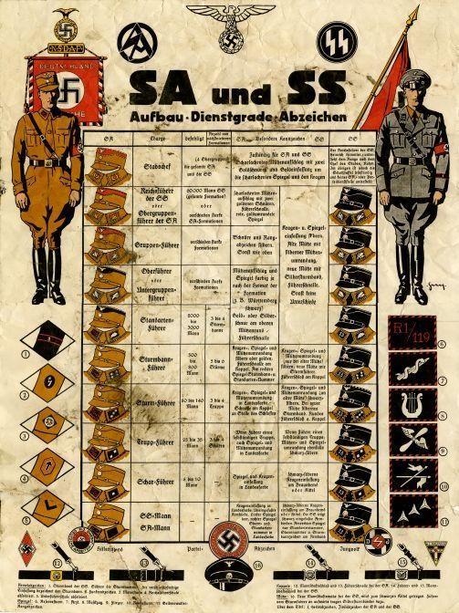 Nazi Germany in color