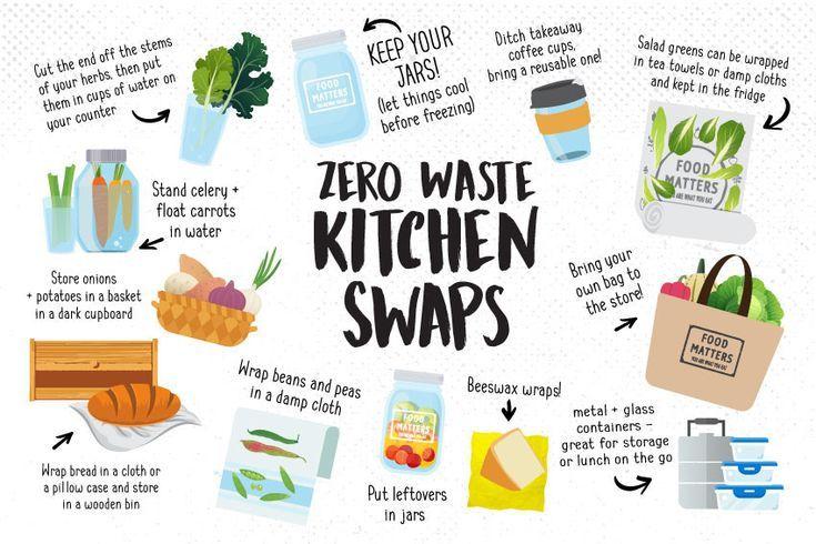 Pakiet Gotuje Nie Marnuje Kuchnia Zero Waste Po Polsku Wykorzystuje Nie Marnuje Ceny I Opinie Ceneo Pl