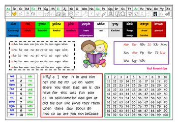 Great to help with letter and number knowledge and to help with writing.Double sided desk mat: English alphabet (vowels highlighted)Mori alphabet (kua tpako i a puare.)numbers in english and mori100's boardHigh frequency words (eng)Mori orokati (consonant) and puare (vowel)Colours (mori and english)