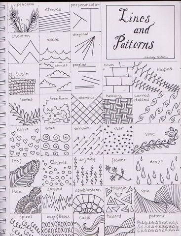 zentangles for beginners | Found on wendyjanelle.blogspot.com