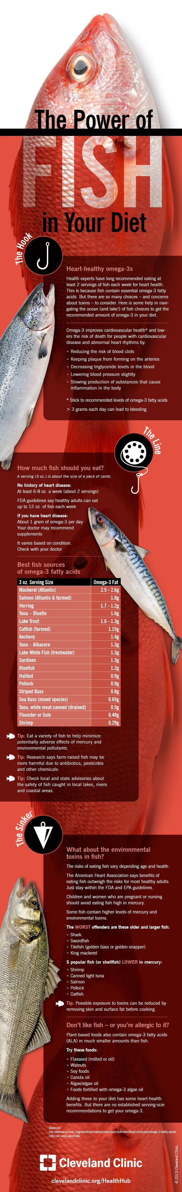 Freshwater fish health benefits - How Much Fish Should You Have In Your Diet Loveyourheart Mediterraneandiet