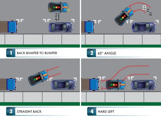 How to Parallel Park #drivingtips #cars #driversed