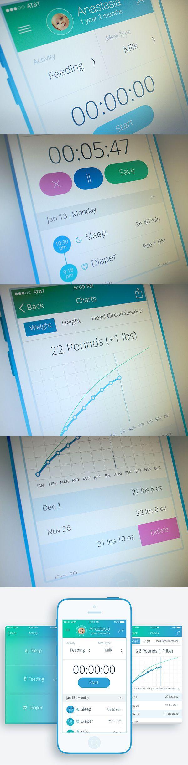 Baby Health Monitoring App on Behance------------------------------------------------------------------------ gui캡스톤 과제에 도움될 자료. 기능면 참고