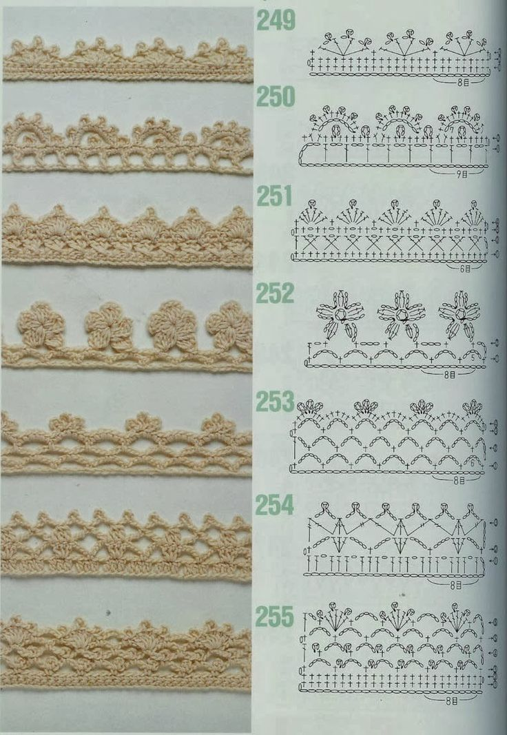 bordure crochet tricot