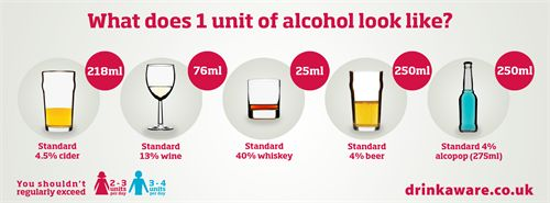 ALL DRINKS - What Does 1 Unit Of Alcohol Look Like V2 Copy 2