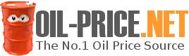 Crude Oil and Commodity Prices