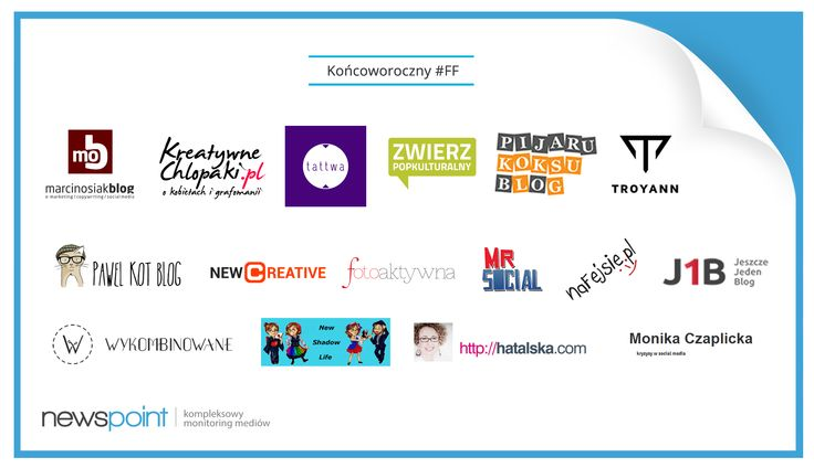 W ostatni piątek tego roku kłaniamy się nisko naszym ambasadorom, którzy wspierają nas analizami i aktywnie korzystają z naszego narzędzia. Życzymy Wam, aby kolejny rok przyniósł Wam wiele blogerskich sukcesów i masowych odsłon na Waszych stronach! :-)