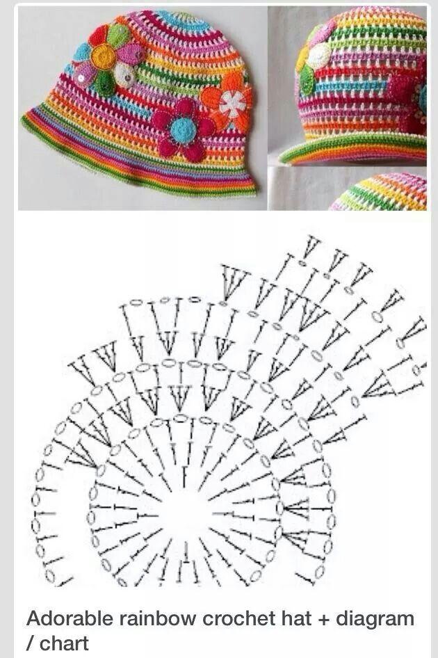 196 best Hat Crochet images on Pinterest | Crochet hats, Crocheted ...