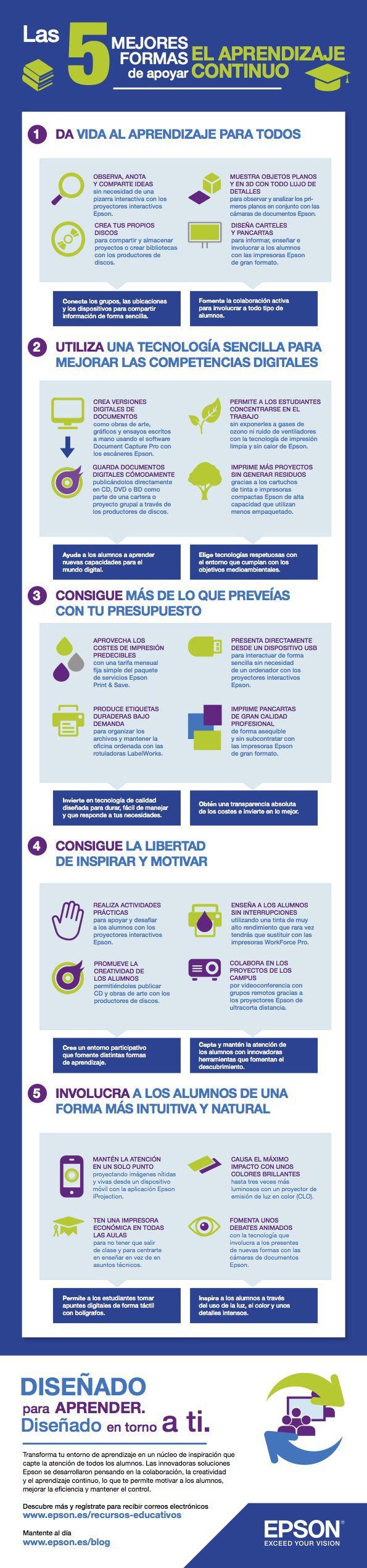 5 formas de apoyar el aprendizaje continuo #infografia