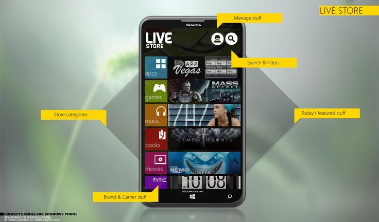 Live Store Concept