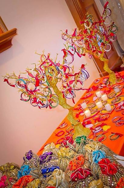 Colourful tree of Bangles | Your Forum