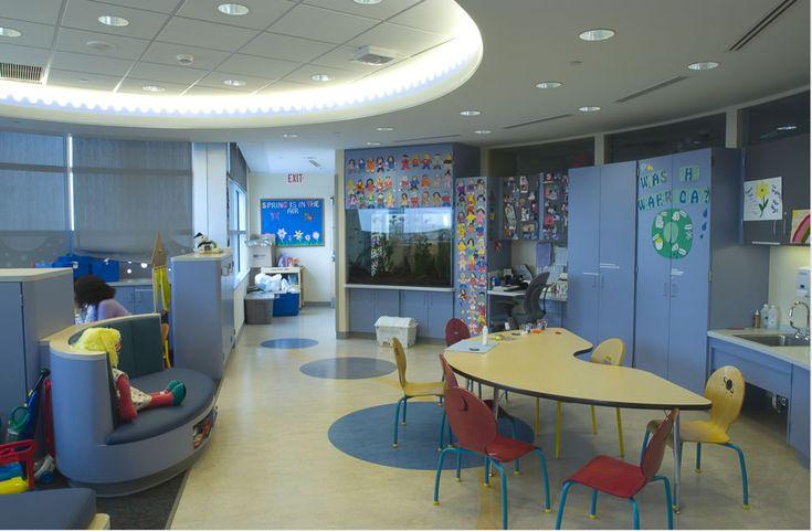 Kids Toy Storage Ideas Small Spaces Playroom Organization
