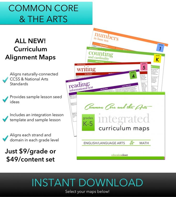 INTEGRATED CURRICULUM MAPS These curriculum maps make planning an arts integration or STEAM lesson so much easier!  Each curriculum map set contains Common Core and Arts aligned standards, as well ...