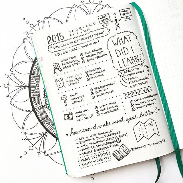 Another post for this month's #bulletjournalchallenge ☺️ November's challenge, hosted by Kim @tinyrayofsunshine is all about #reflection... What better way to reflect than with a year end review? I took my favorite prompts from @iamlisajacobs's #yby2016 and created this #sketchnote If you want to learn more about Your Best Year 2016, head on up to the link in my bio for more info ☺️
