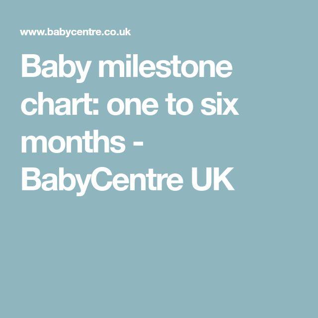 赤ちゃんのマイルストーンチャート」のおすすめアイデア 25 件以上 - baby milestones chart template