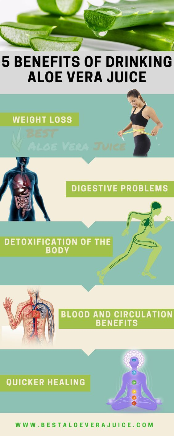 5 BENEFITS OF DRINKING ALOE VERA JUICE Natural with natural benefits, Aloe Vera Juice is a great beverage to add to your diet. Typically, when you hear of Aloe visions of sunblock and of burn ointment come to mind. And where these are common uses for the plant, the juice of the Aloe Vera Plant is also extremely beneficial. The juice is harvested from the gel of the plant. The gel is mixed with vinegar, water, and a citrus base in most cases. Where you can drink the juice without a citrus…