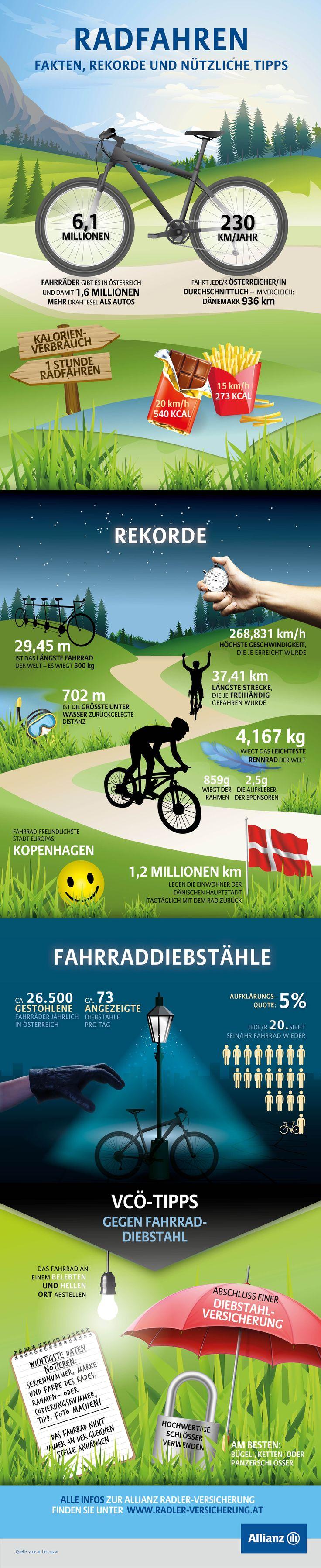 #Radfahren - Fakten, Rekorde und nützliche Tipps #Infografik #Allianz