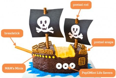 Pirate Ship Birthday Cake Design - How to make a pirate ship birthday cake with boxed cake mix. Easy, step-by-step recipe, diagrams and pictures - We love this!