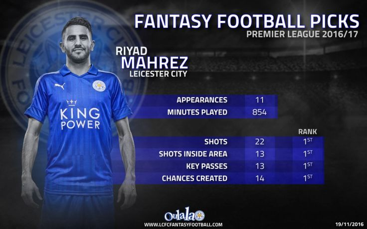 Stats reveal it's now time to put Riyad Mahrez in your Fantasy Football team! | Leicester