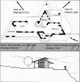 Les 14 meilleures images du tableau ar nariman gandhi sur for Architecture organique exemple