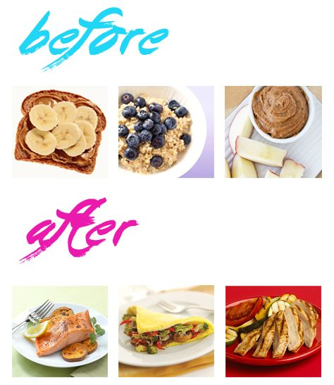Pre/Post workout food ideas very doable