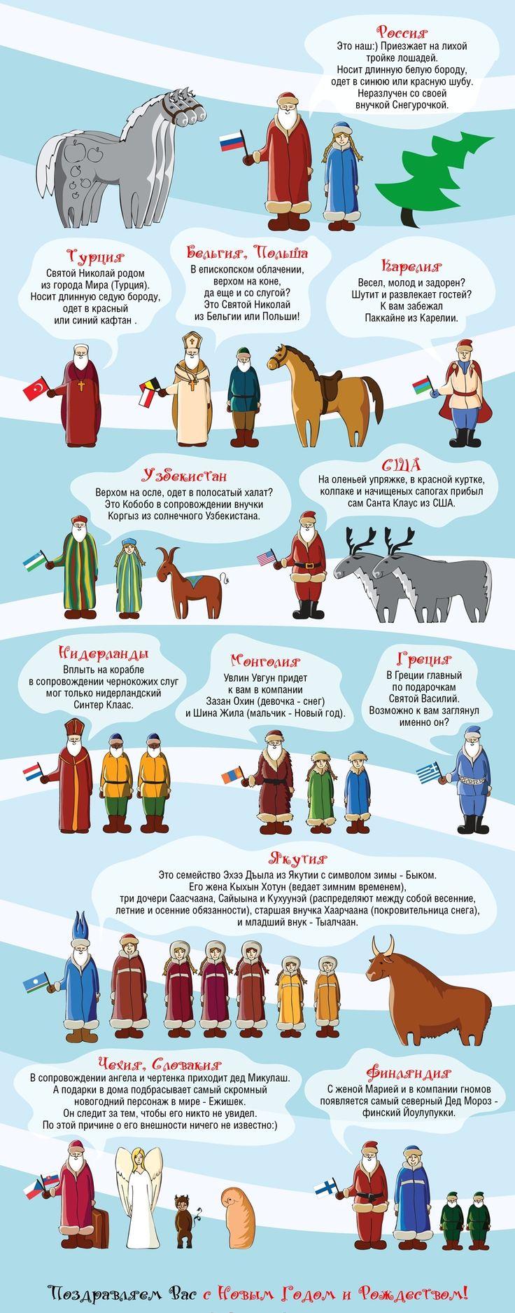 Классификация Дедов Морозов от http://lifezon.ru/ ! ))