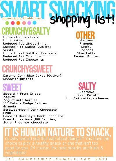 hmm... maybe next semesterHealth Food, Healthy Snacks, Shops Lists, Snacks Food, Healthy Eating, Health Tips, Smart Snacks, Healthy Food, Grocery Lists