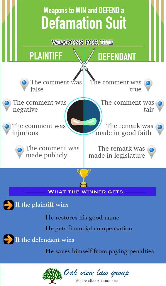 Defamation Law Made Simple