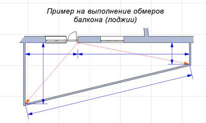 http://www.centrmasterov.ru/images/articles/archicad_12.jpg