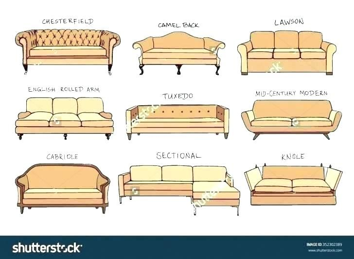 Diffe Kinds Of Sofa Styles, Types Of Sofas Styles
