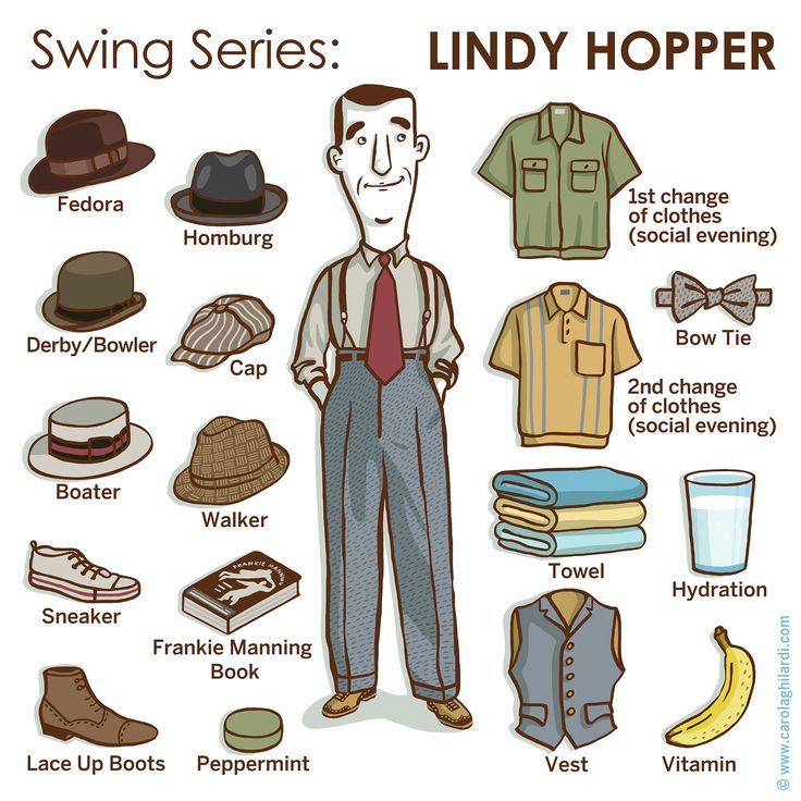 Vademecum of a Lindy Hopper (create your own leader)