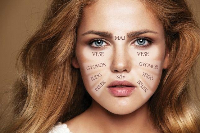 Az arcunk megfigyelésével számos betegség fülön csíphető