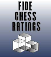 Islam, Kh. Aminul(white) vs Ghaem Maghami, Ehsan (black) Chess Game PGN