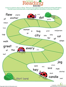 2nd grade capitalization and punctuation worksheets
