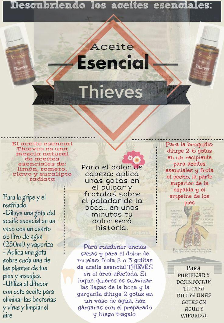 Aceite Esencial Thieves (Español) - Propiedades - Young Living