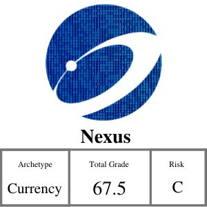 Where to buy nexus cryptocurrency
