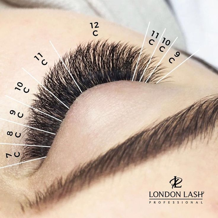 This lash map comes from our super talented Master Artist Karolina  Karolina used C curls in 7-12mm to create this beautiful fluffy look!