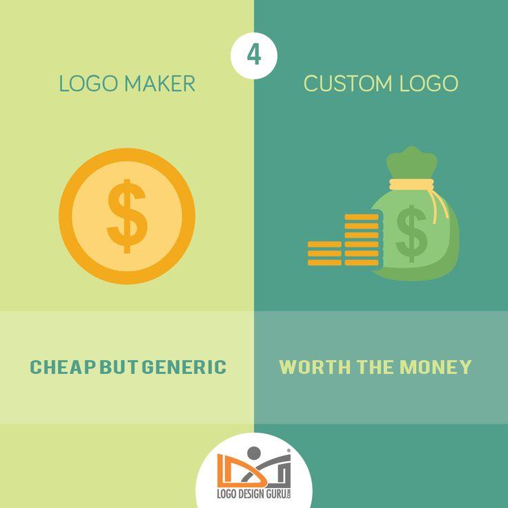 10 Times Custom Logo Design Trumps Logo Maker For Small Business Owners – #logomaker